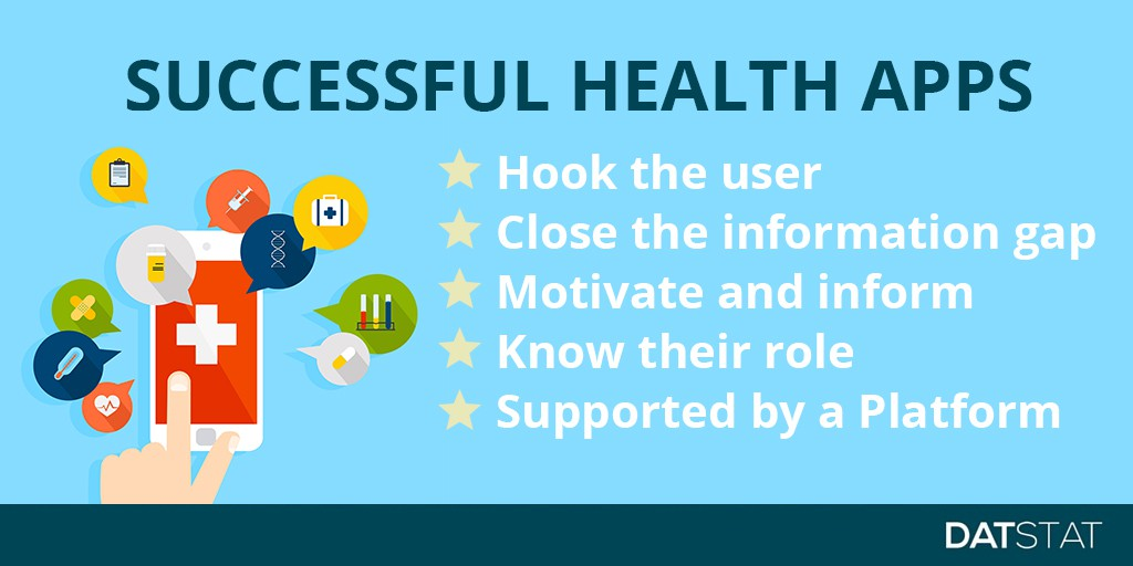 SuccessfulHealthApps